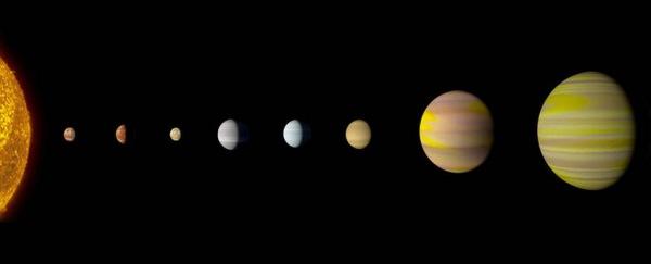 كيبلر-90 النظام الشمسي