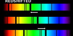 هل لاحظ علماء الفلك يومًا تحولًا بنفسجيًا مثل تغيرات زرقاء وتحولات حمراء؟