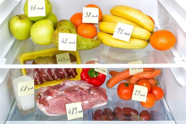 النقاط حاسبة النظام الغذائي
