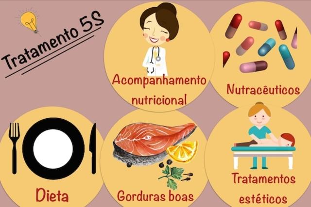 5S علاج لانقاص الوزن وينتهي مع تأثير كونسرتينا