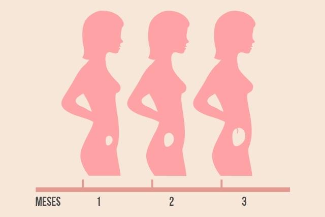 ما هو الحمل anembryonic