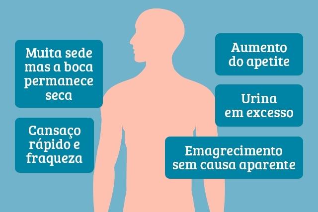 أعراض مرض السكري